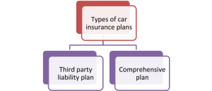 Buying new car insurance Know the important factors 300x129 - Buying new car insurance? Know the important factors